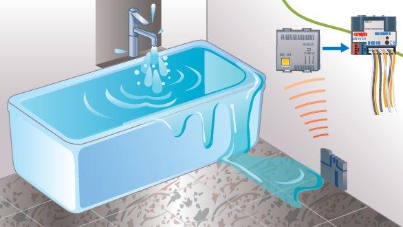 Impianti elettrici bagno a Torino e provincia